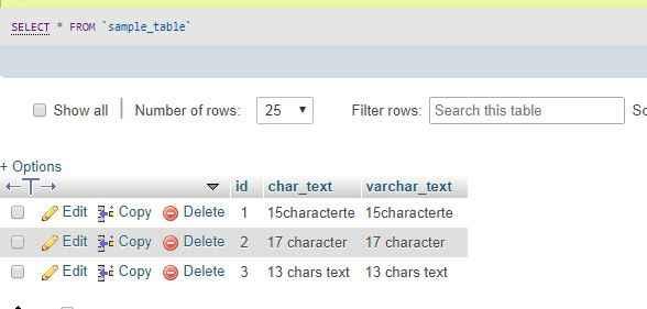MySQL CHAR and VARCHAR type retrieve data - techbriefers.com