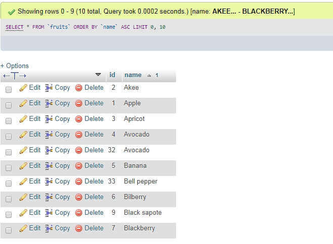 Result of the first page of pagination by SQL Queries in MySQL