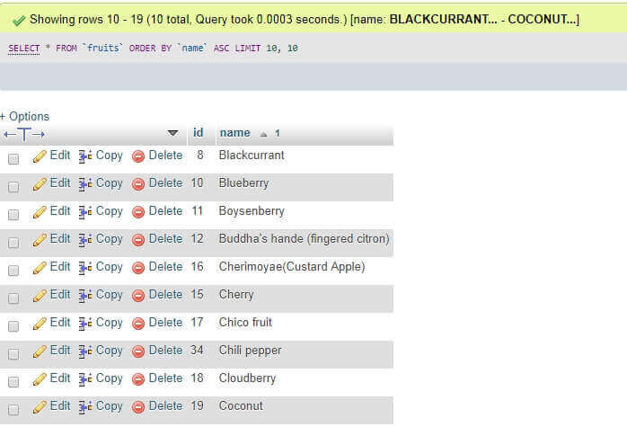 Result of the second page of pagination by SQL Queries in MySQL