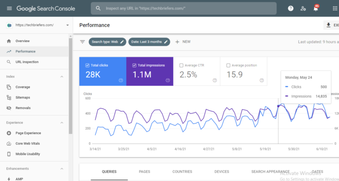 Google search console: Free SEO Tool for website analysis