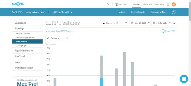 Moz Pro SEO Tools to Analyze Your Website